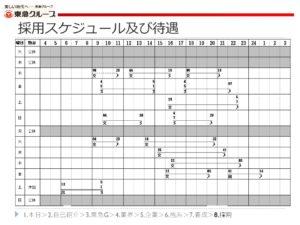 東急トランセ シフト表