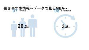 平均年齢・平均勤続年数