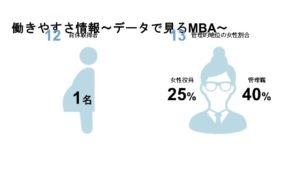 育休取得者数・管理的地位の女性割合