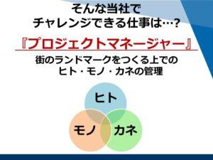 プロジェクトマネージャーの概念図