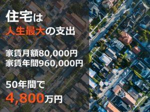 住宅の支出額