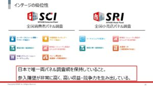 SCIとSRIの説明