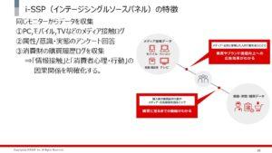 ISSP(インテージシングルソースパネル)の説明