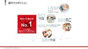 インテージ 国内売上高No.1