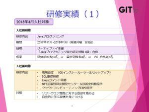 GIテクノス_研修実績(1)