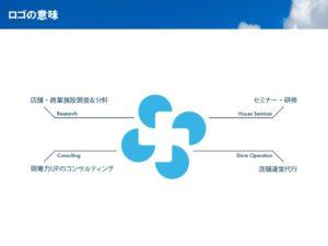 ワンスアラウンド_会社ロゴ