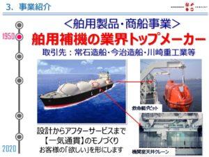 関ケ原製作所の事業 船舶製品・商船事業